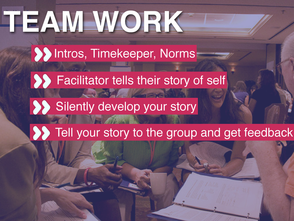 TEAM WORK Tell your story to the group and get ...