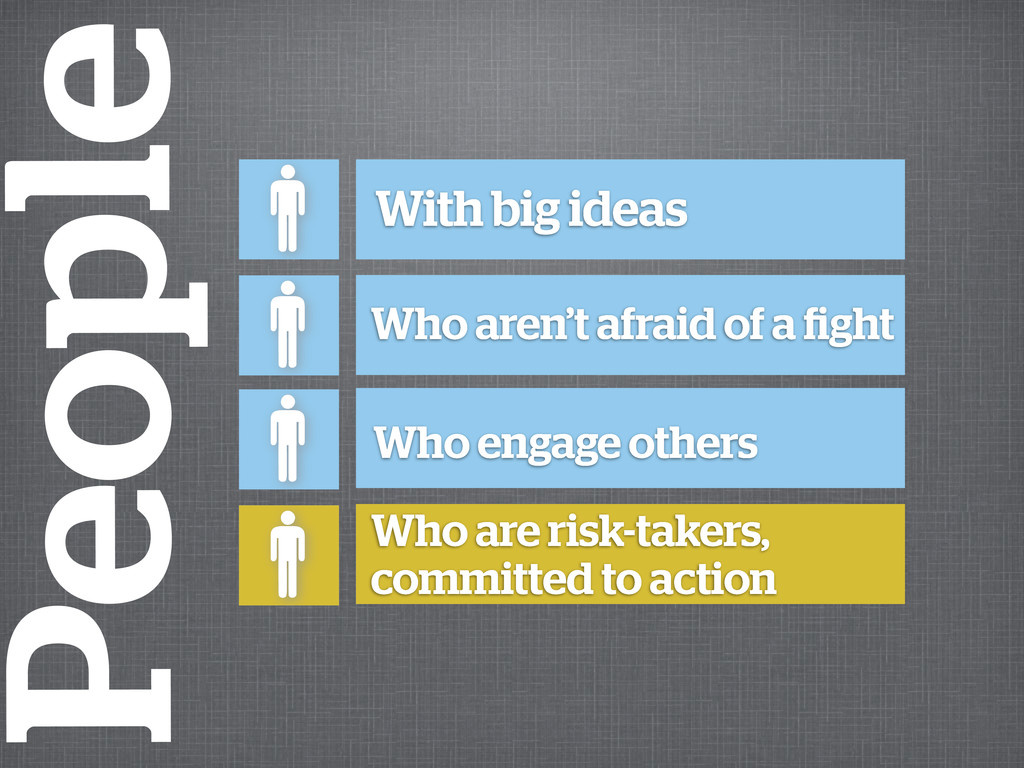 Who are risk-takers, committed to action Who ar...
