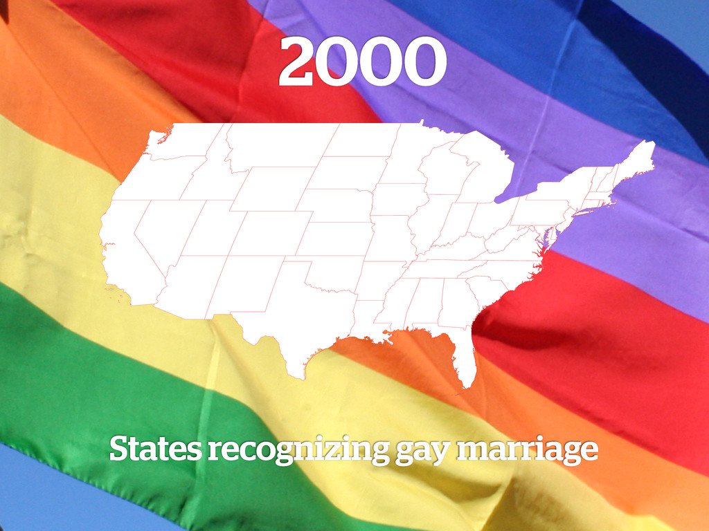 2000 States recognizing gay marriage