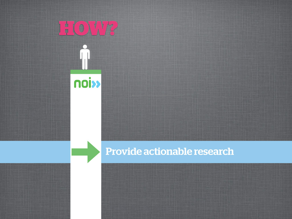 Provide actionable research HOW?
