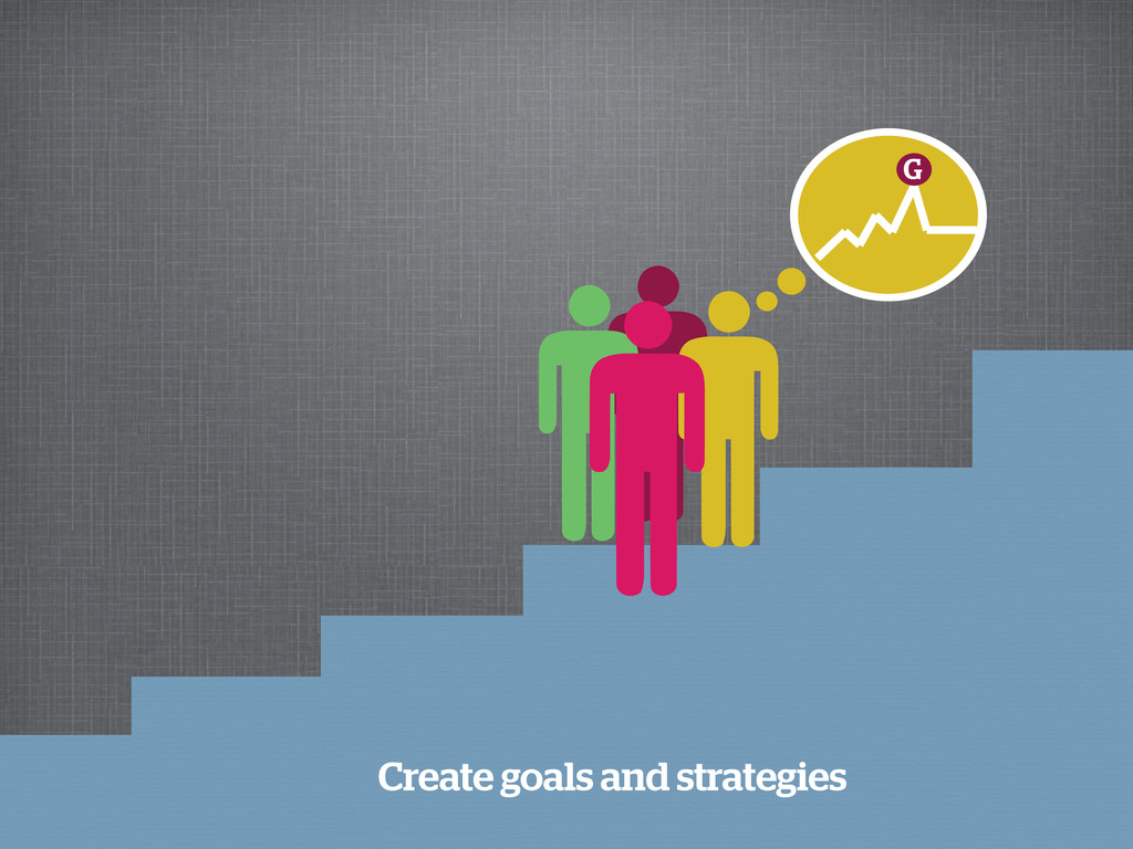 G Create goals and strategies