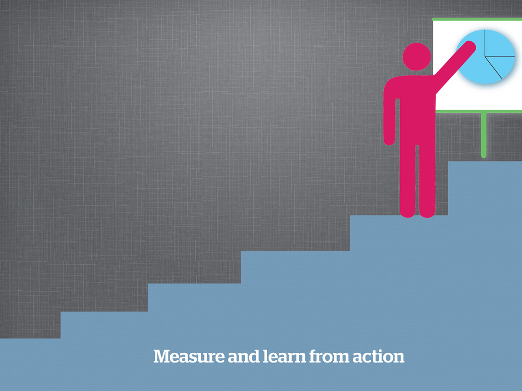 Measure and learn from action
