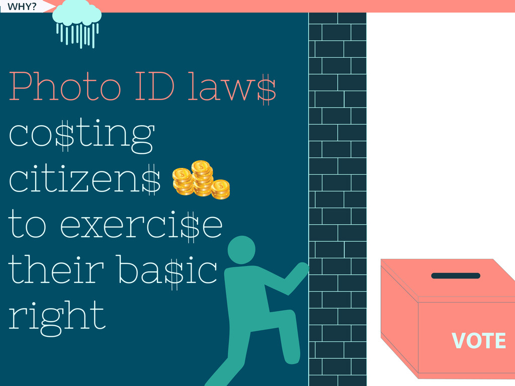 VOTE WHY? Photo ID laws costing citizens to exe...