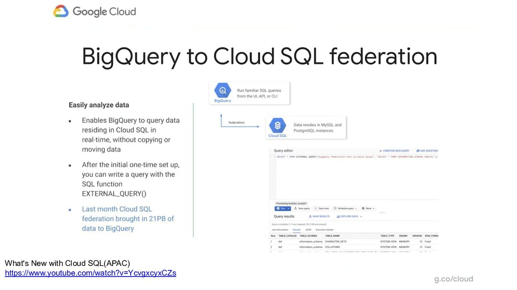 What's New with Cloud SQL(APAC) https://www.you...