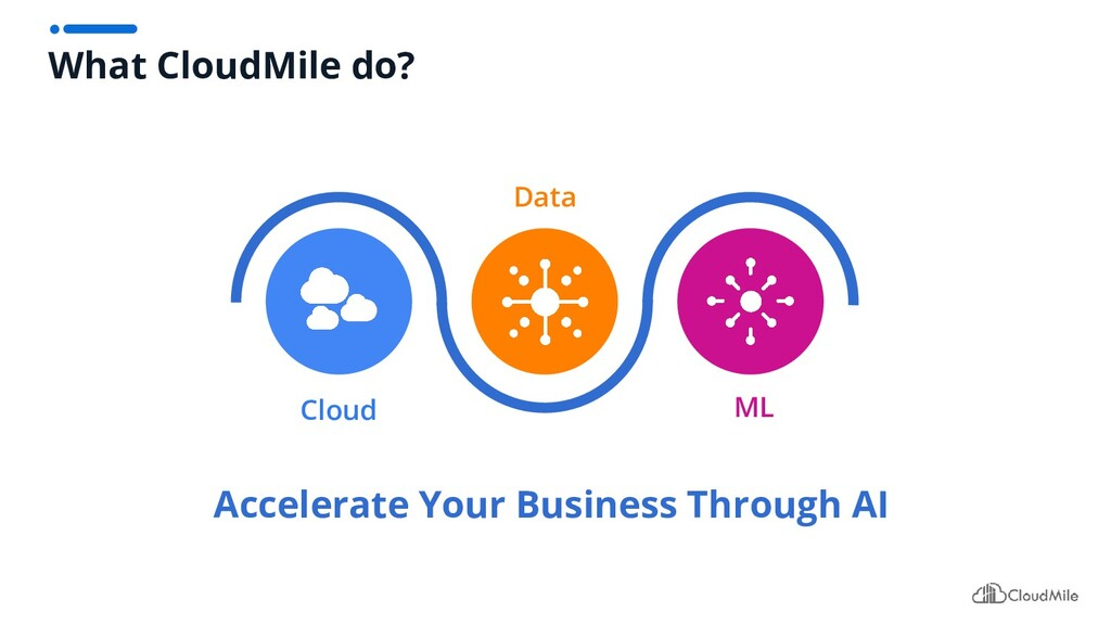 What CloudMile do? Cloud ML Data Accelerate You...