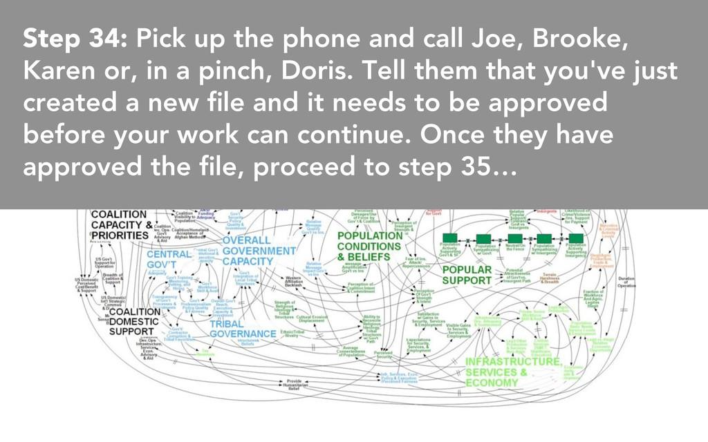 Step 34: Pick up the phone and call Joe, Brooke...