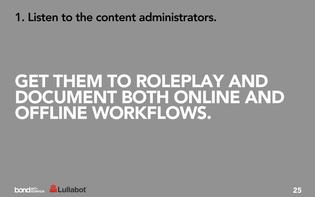 GET THEM TO ROLEPLAY AND DOCUMENT BOTH ONLINE A...