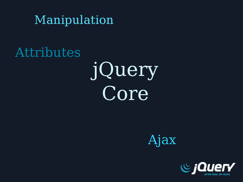 jQuery Core Manipulation Attributes Ajax