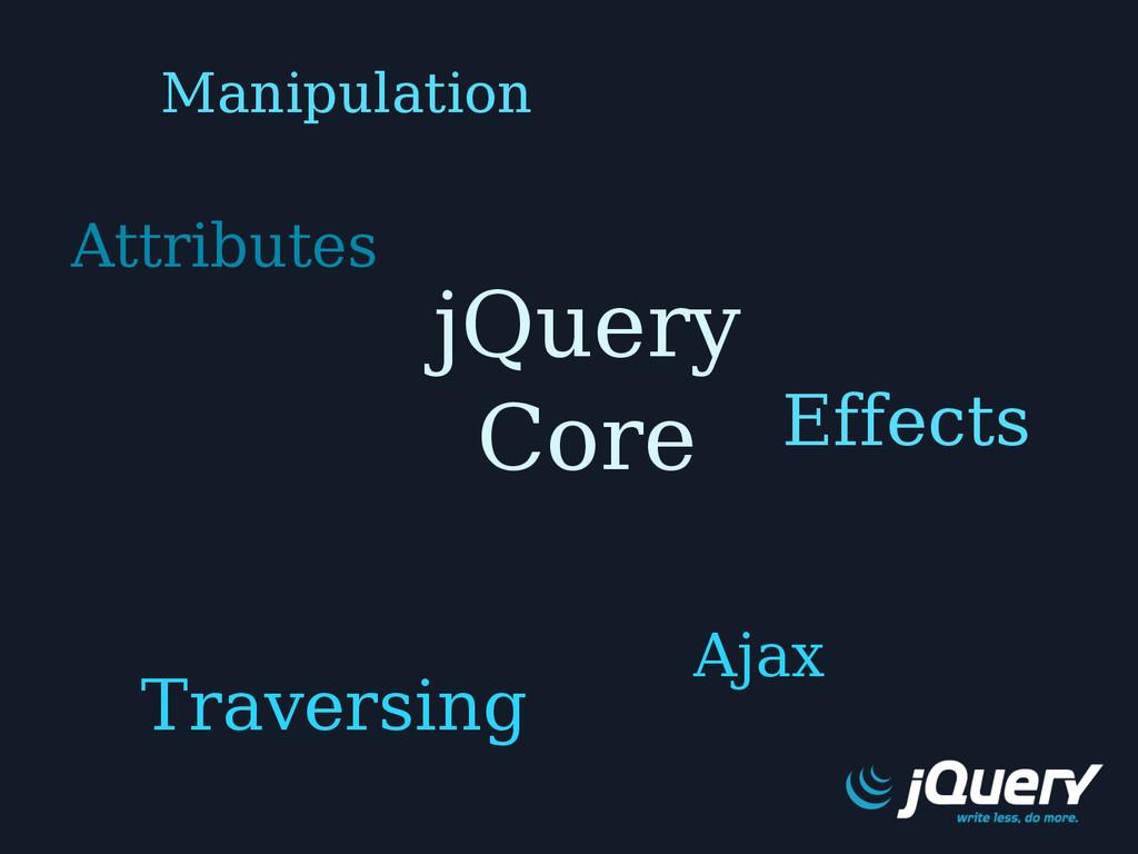 jQuery Core Traversing Effects Manipulation Att...