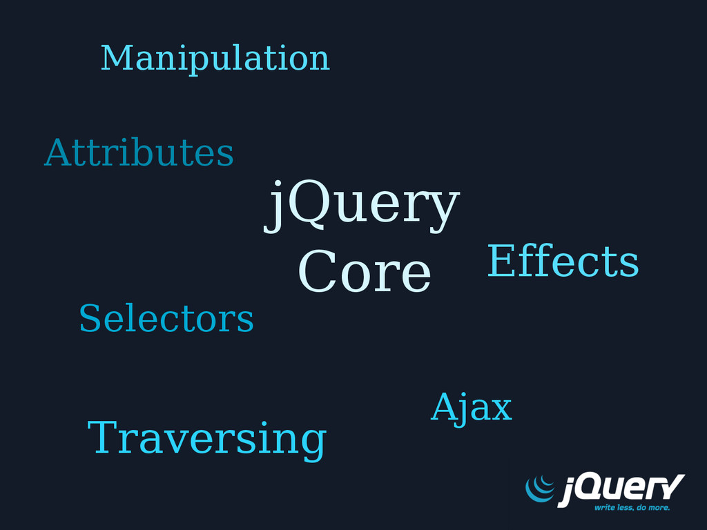 jQuery Core Selectors Traversing Effects Manipu...