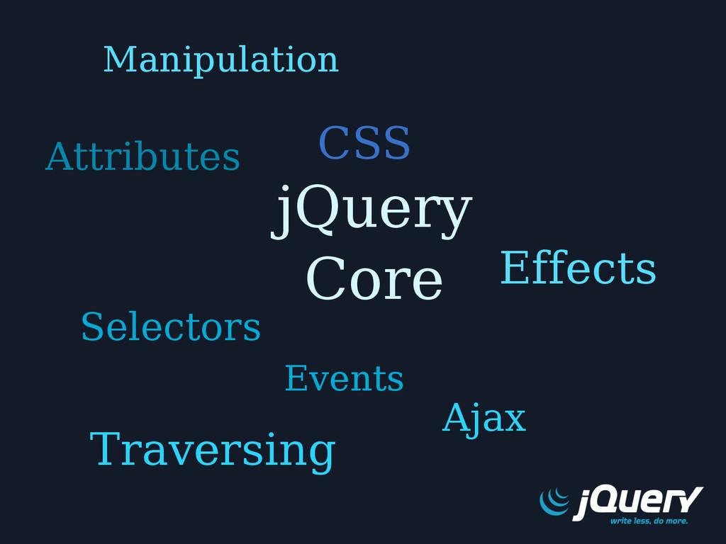 jQuery Core CSS Events Selectors Traversing Eff...