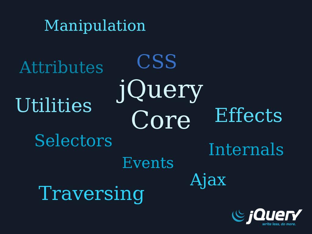 jQuery Core Utilities Internals CSS Events Sele...