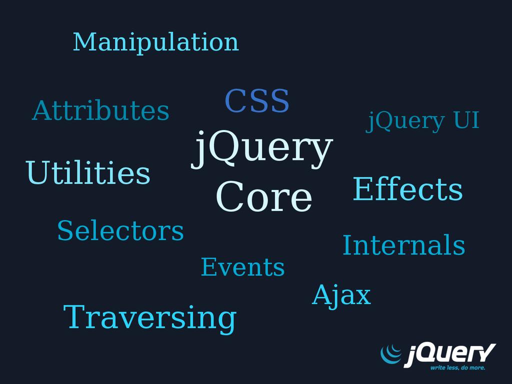 jQuery Core jQuery UI Utilities Internals CSS E...