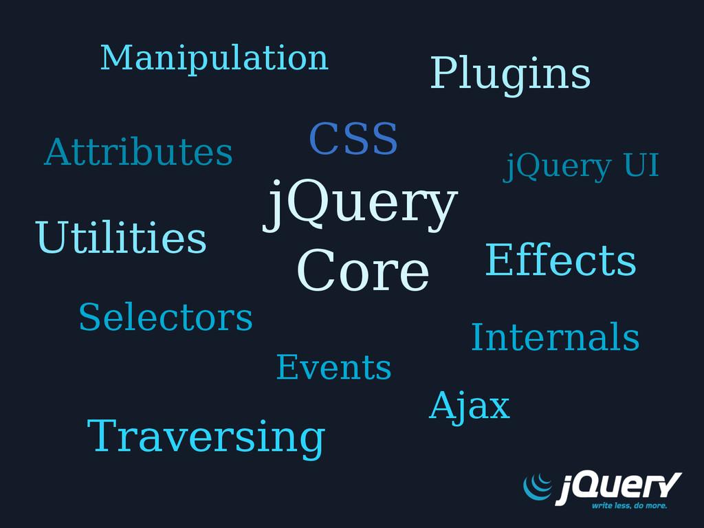 jQuery Core Plugins jQuery UI Utilities Interna...
