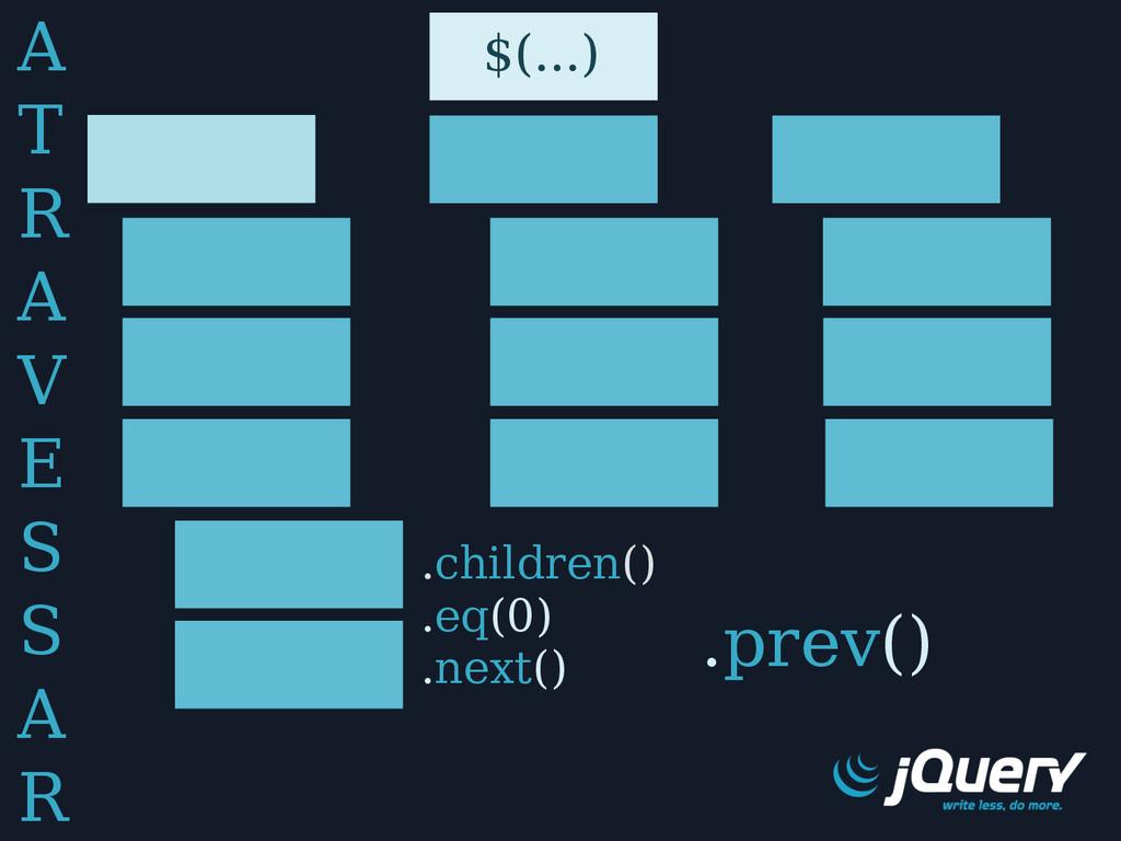 $(...) .children() .eq(0) .next() .prev() A T R...