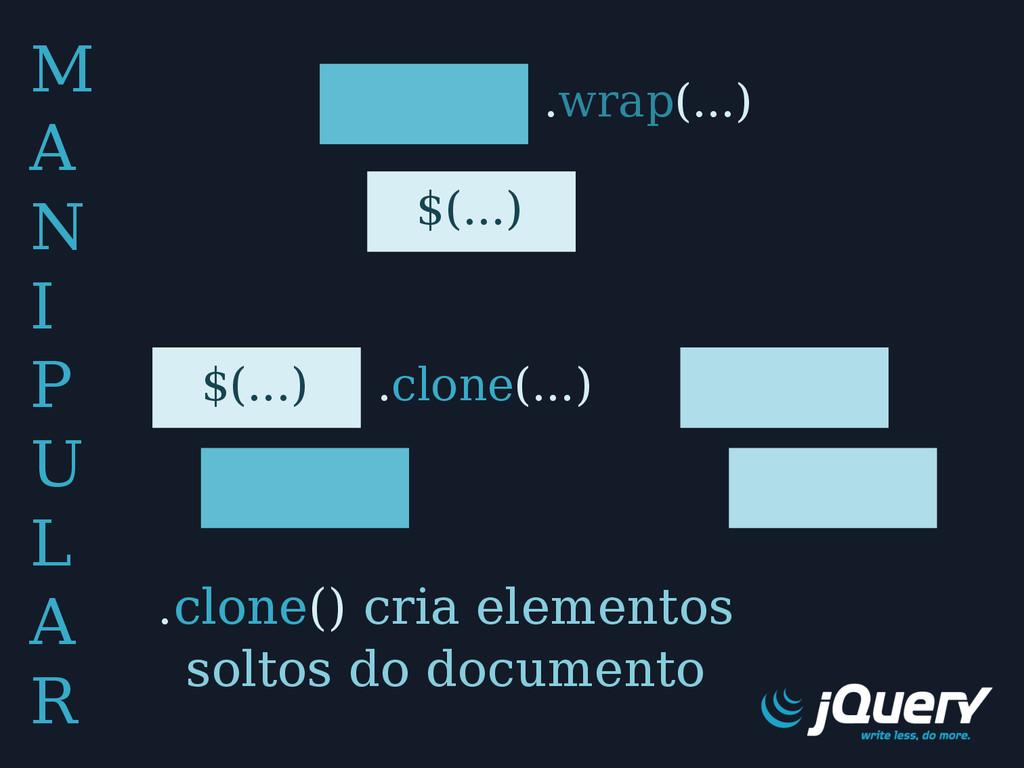 M A N I P U L A R $(...) .wrap(...) $(...) $(.....