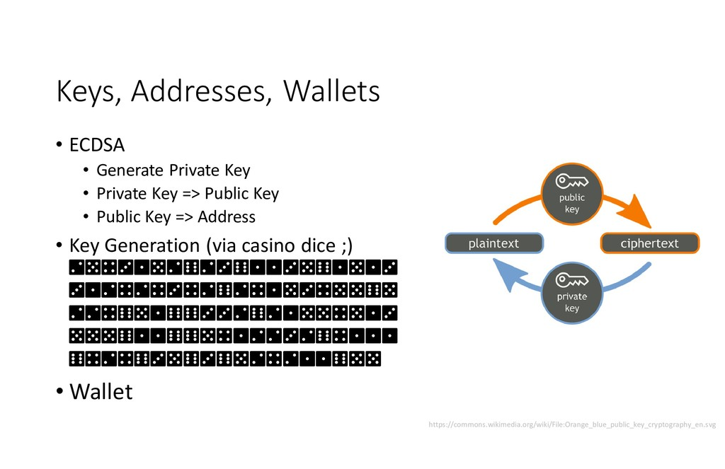 Keys, Addresses, Wallets • ECDSA • Generate Pri...