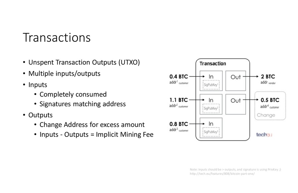 Transactions • Unspent Transaction Outputs (UTX...