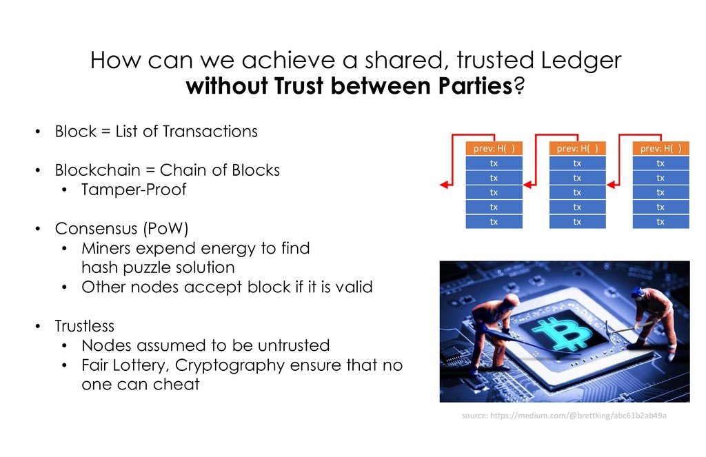 How can we achieve a shared, trusted Ledger wit...