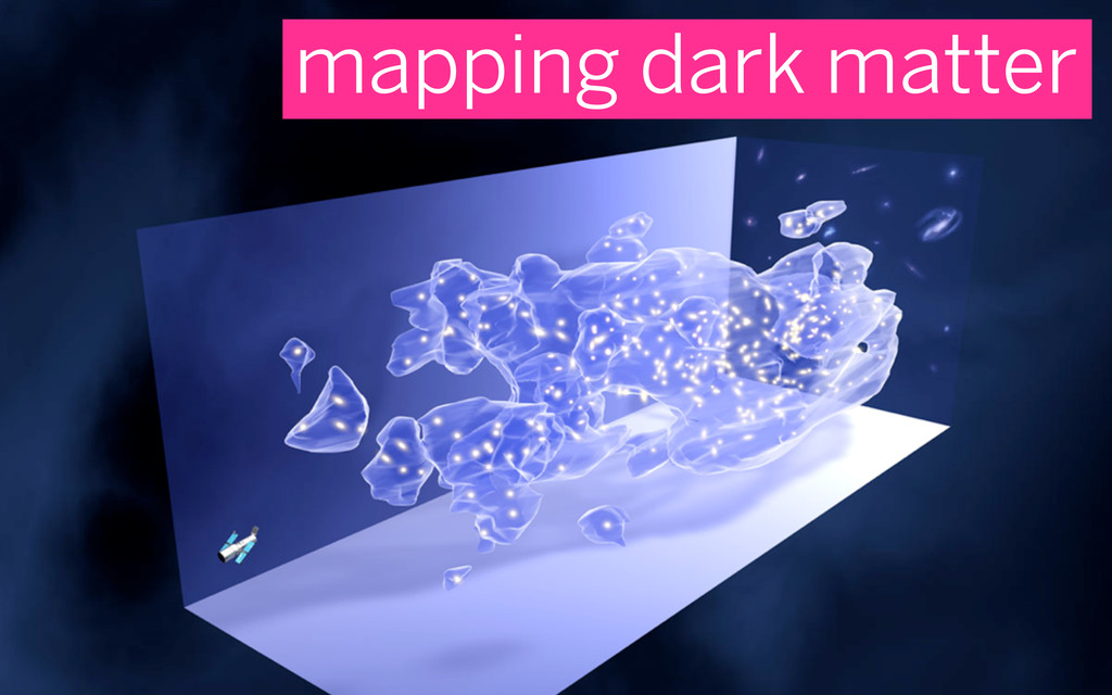 mapping dark matter