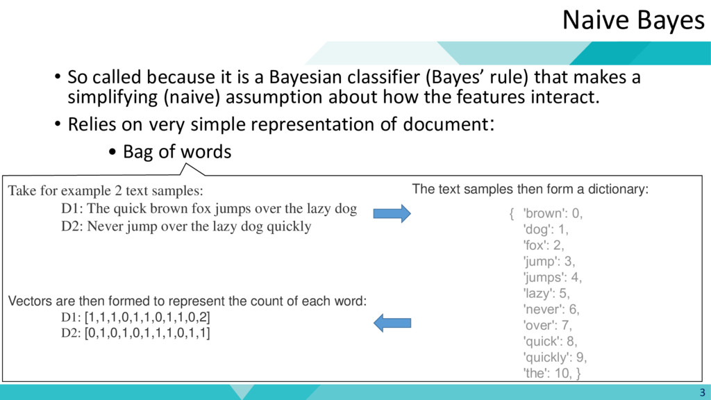 3 Naive Bayes • So called because it is a Bayes...