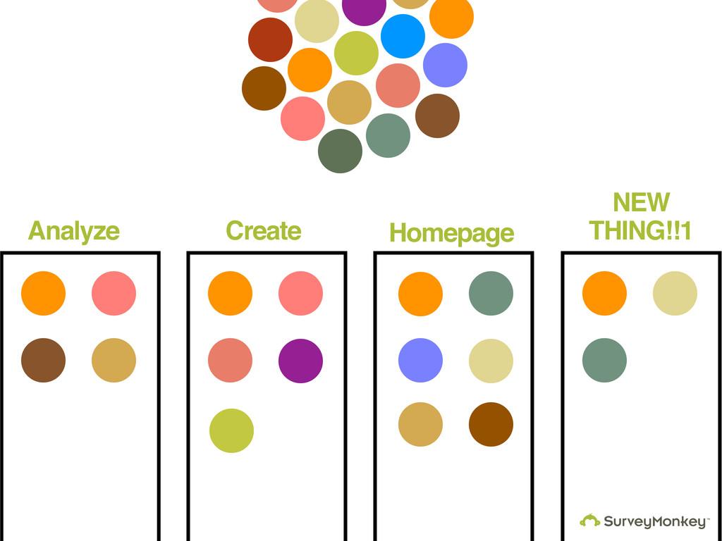 Analyze Create NEW THING!!1 Homepage