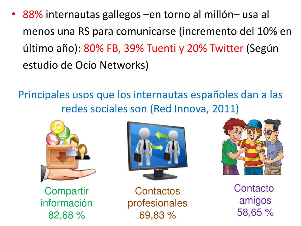 Principales usos que los internautas españoles ...