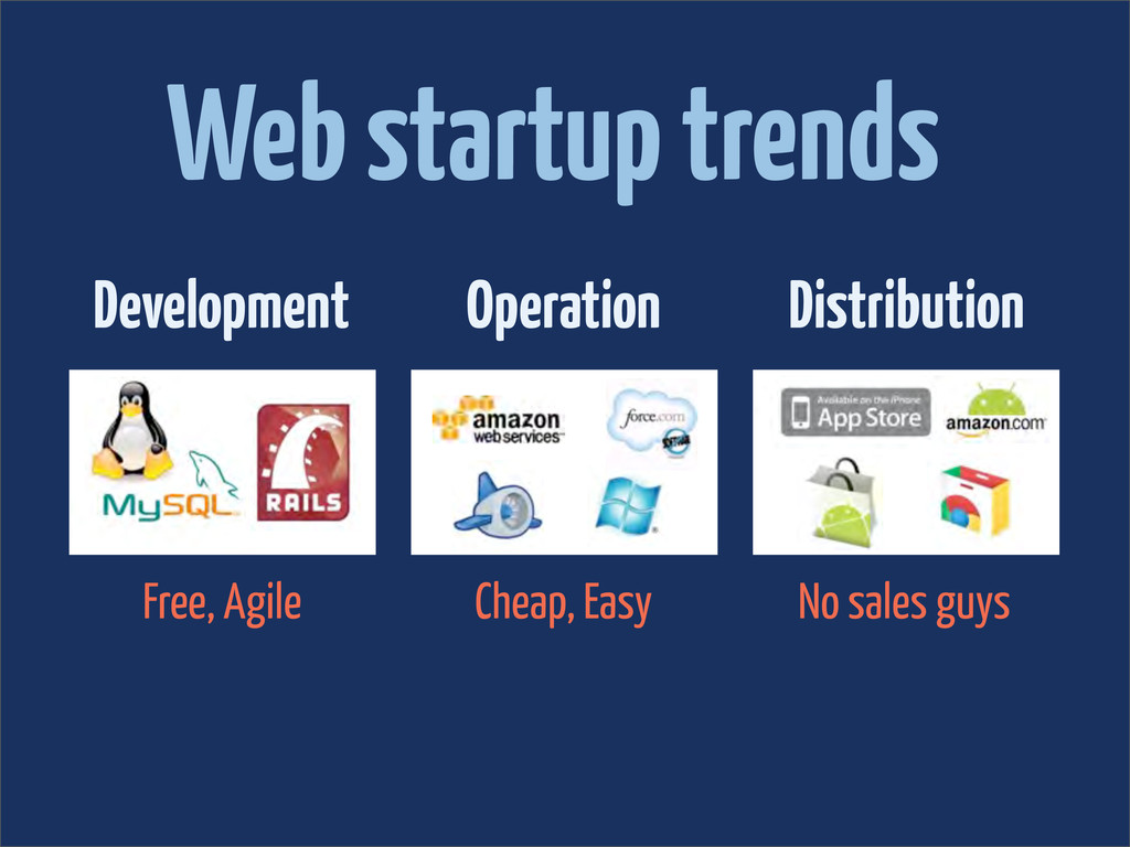 Web startup trends Development Operation Distri...
