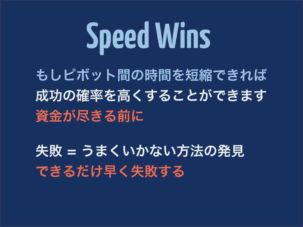 Speed Wins ͠ϐϘοτؒͷؒΛॖͰ͖Ε ޭͷ֬Λߴ͘͢Δ͜ͱ͕Ͱ͖·͢ ...