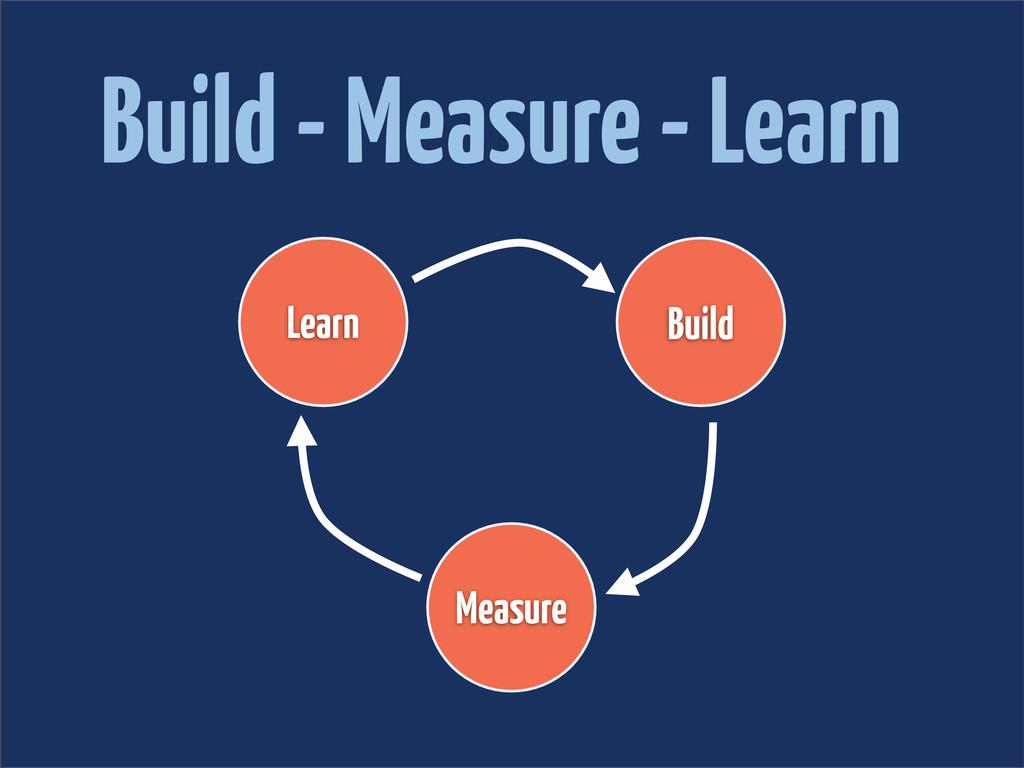 Build - Measure - Learn Build Measure Learn