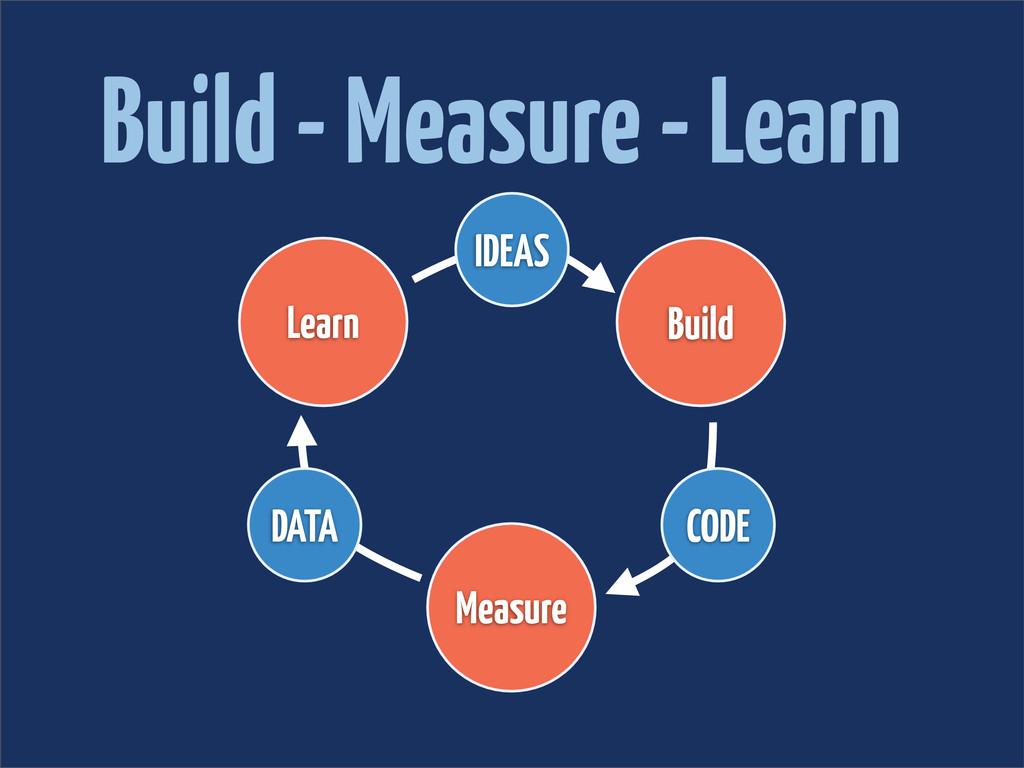 Build - Measure - Learn Build Measure Learn COD...