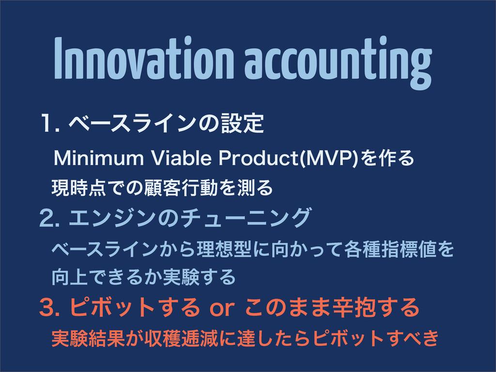 Innovation accounting ϕʔεϥΠϯͷઃఆ .JOJNVN7J...