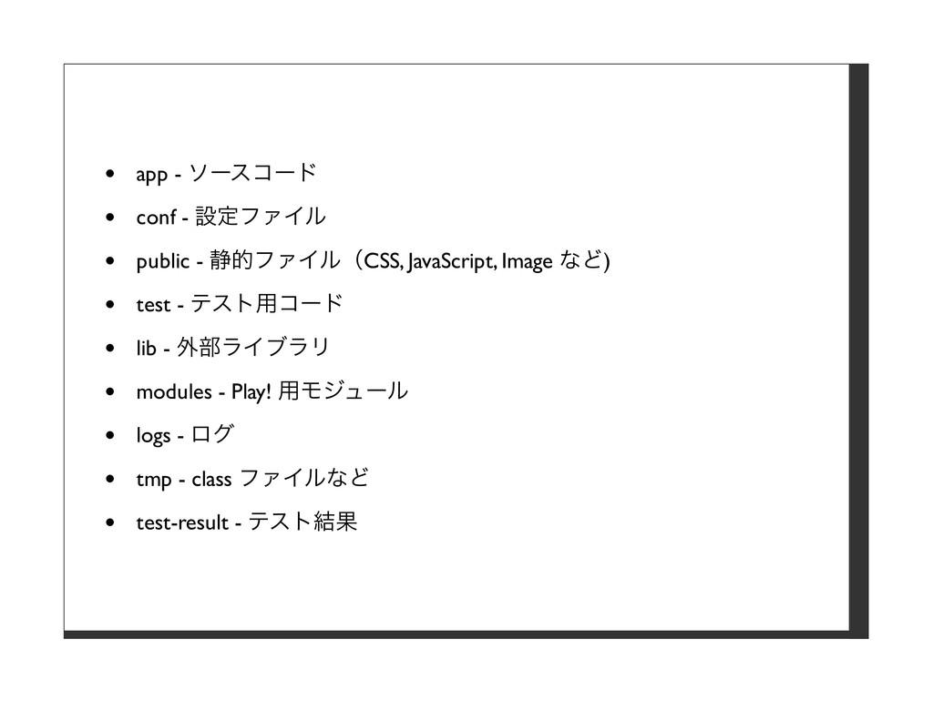 app - ソースコード conf - 設定ファイル public - 静的ファイル(CSS,...
