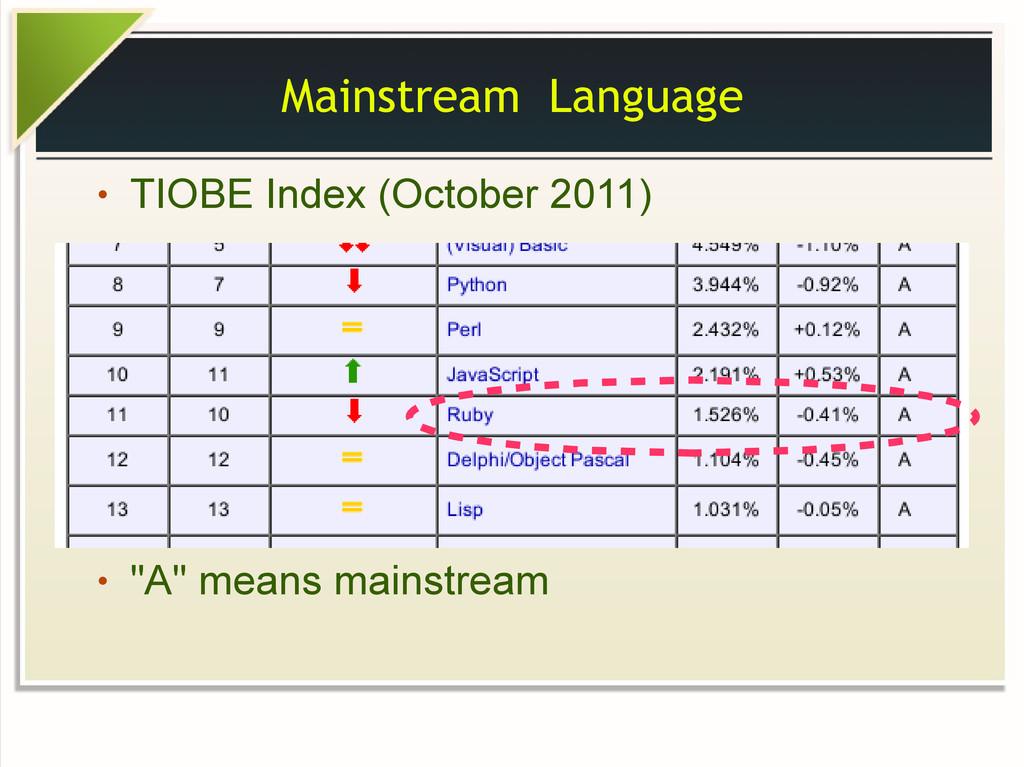 Mainstream Language ● TIOBE Index (October 2011...