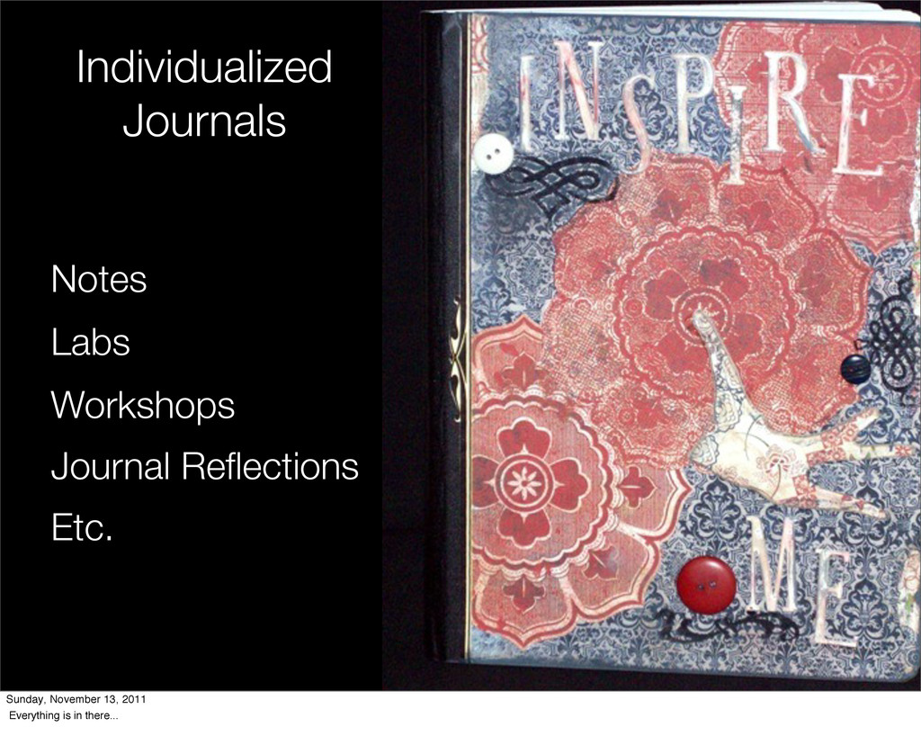 Individualized Journals Notes Labs Workshops Jo...