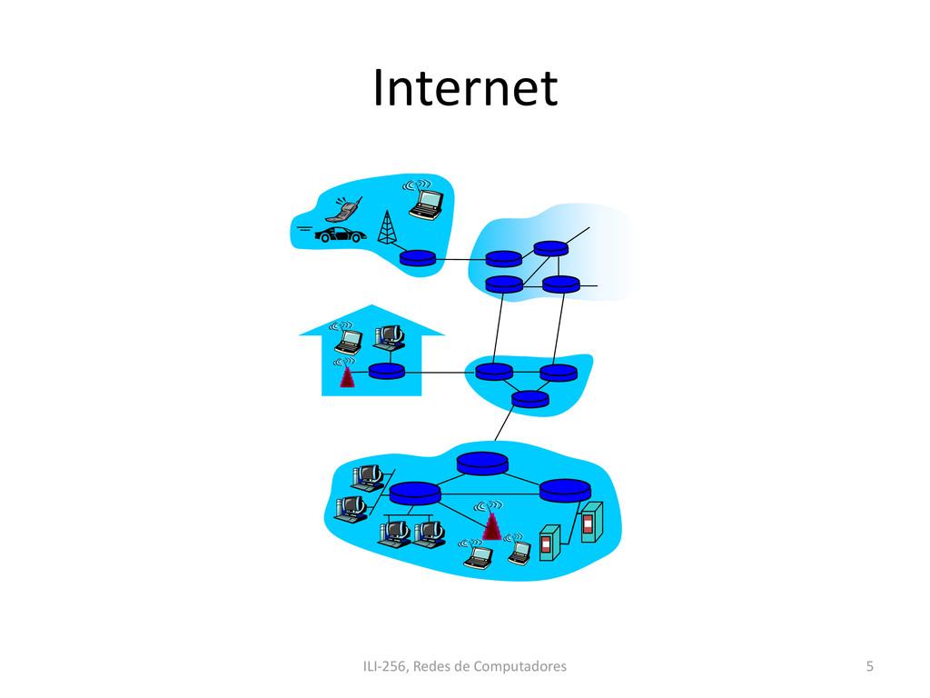 Internet 5 ILI-256, Redes de Computadores