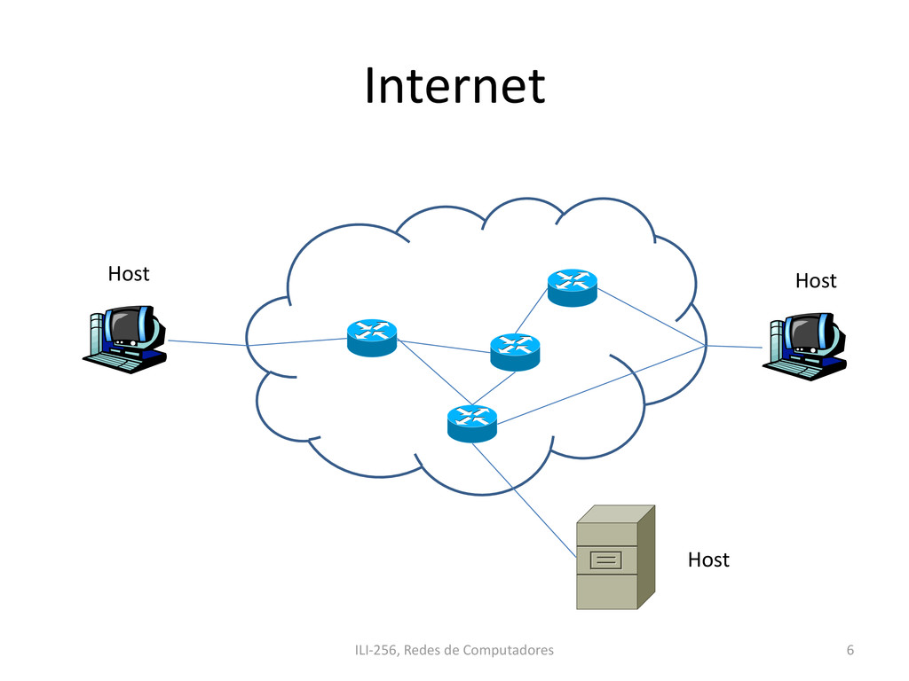 Internet ILI-256, Redes de Computadores 6 Host ...