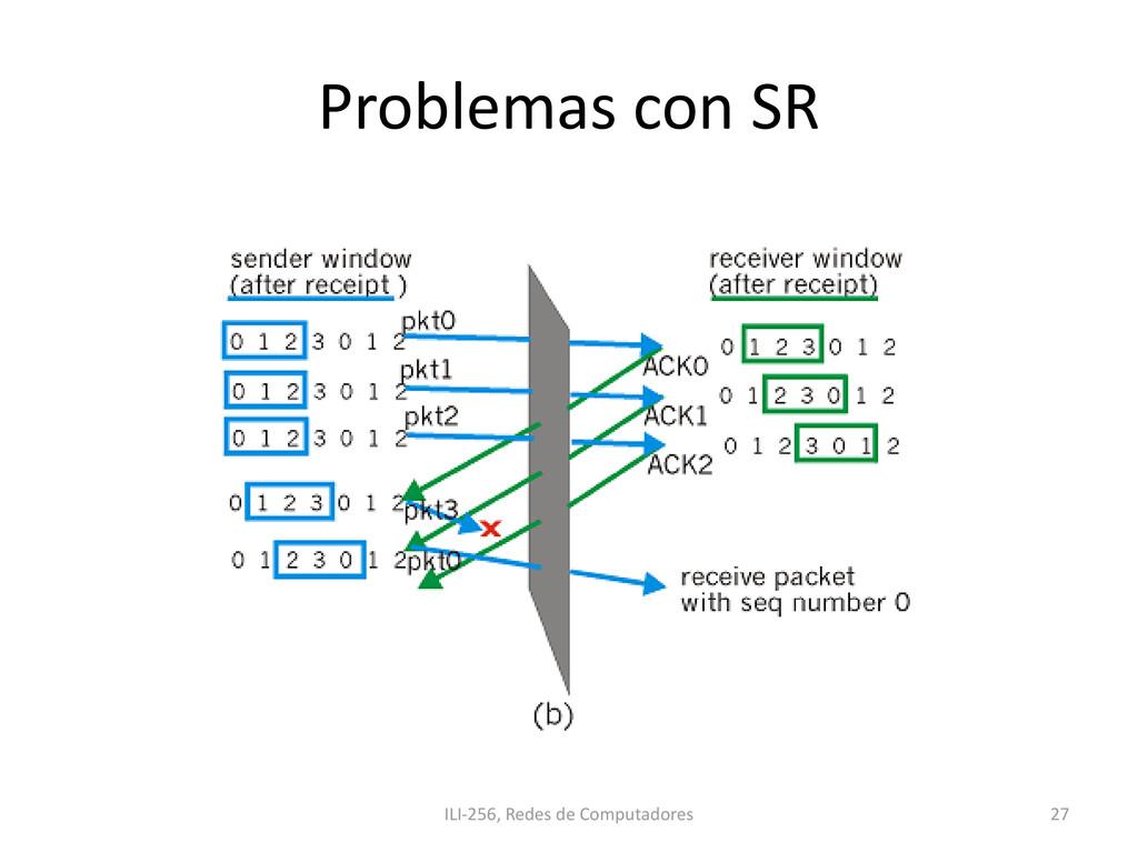 Problemas con SR ILI-256, Redes de Computadores...