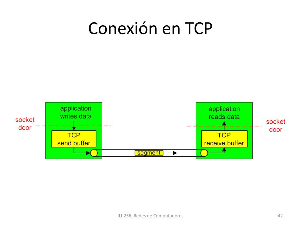 Conexión en TCP ILI-256, Redes de Computadores ...
