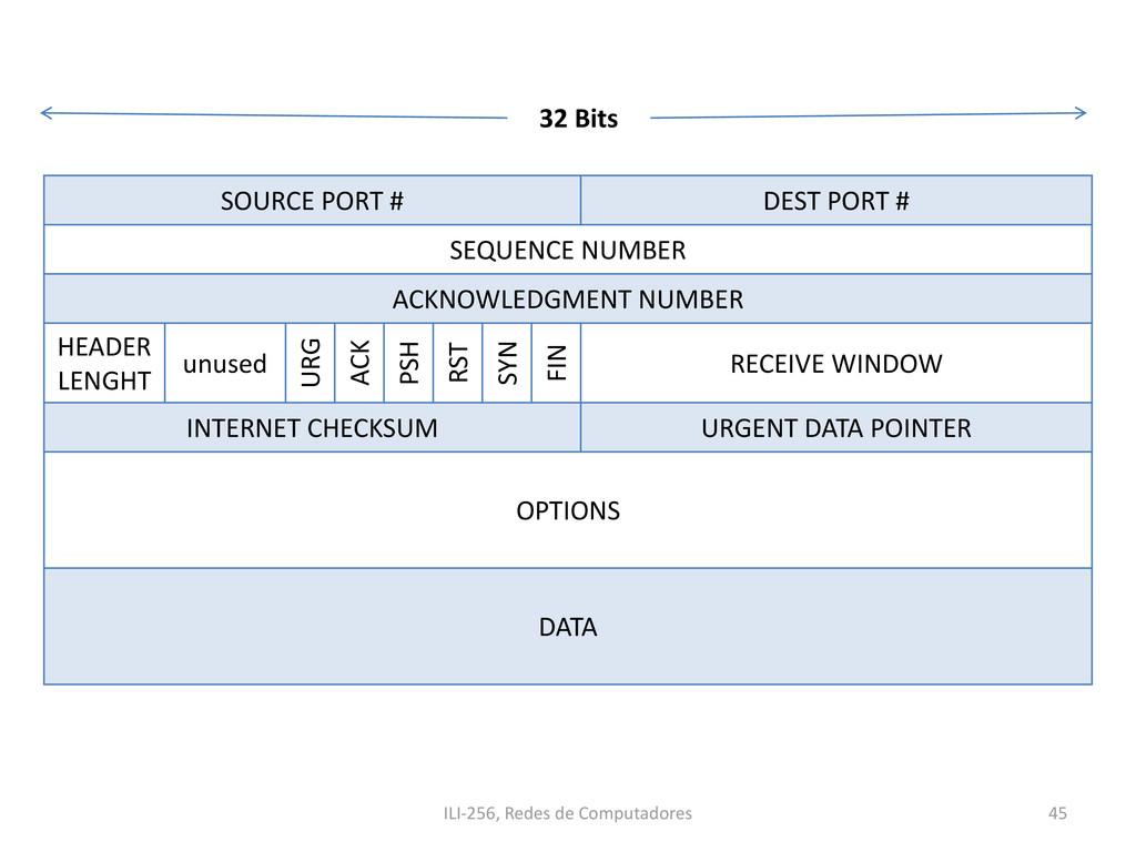 ILI-256, Redes de Computadores 45 SOURCE PORT #...