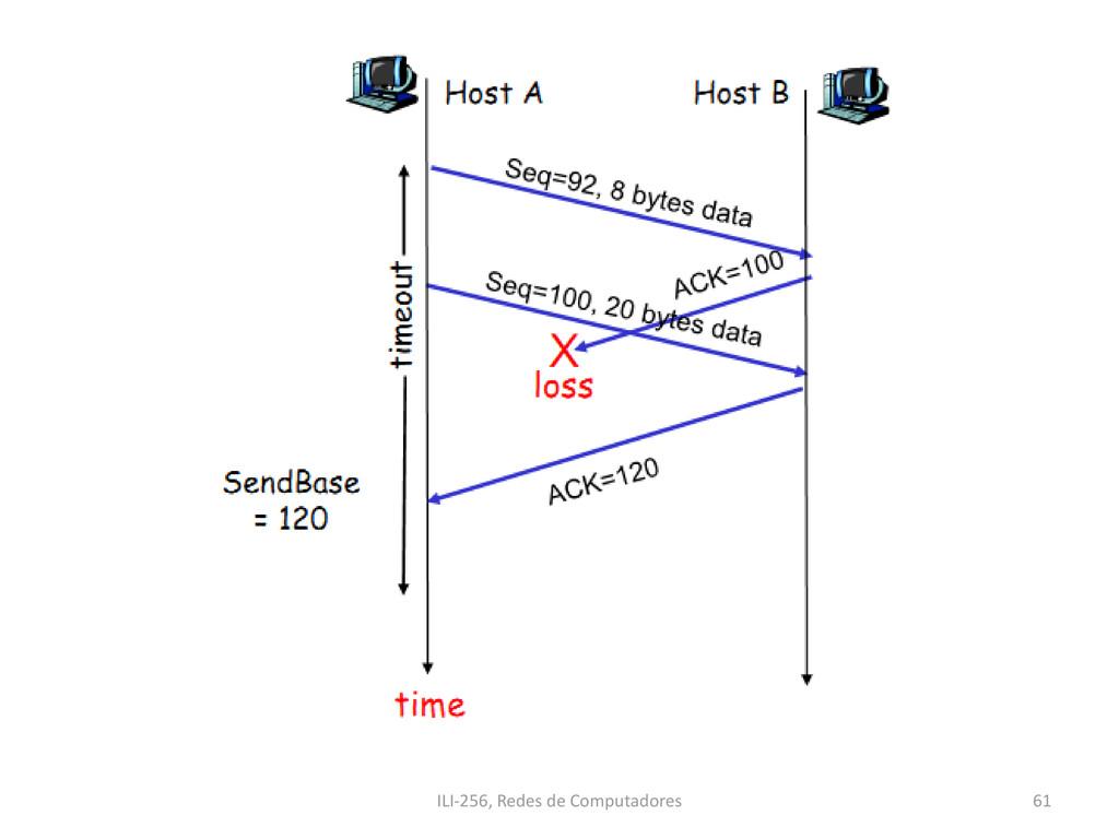 ILI-256, Redes de Computadores 61
