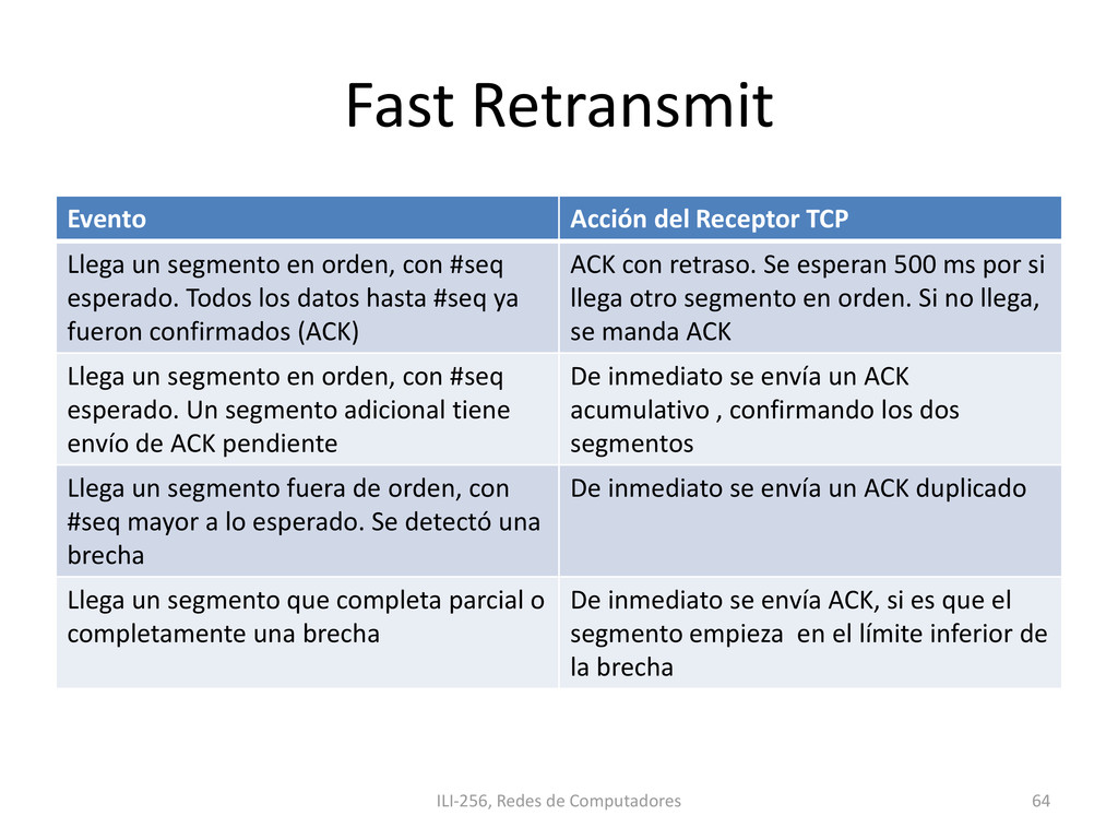 Fast Retransmit Evento Acción del Receptor TCP ...