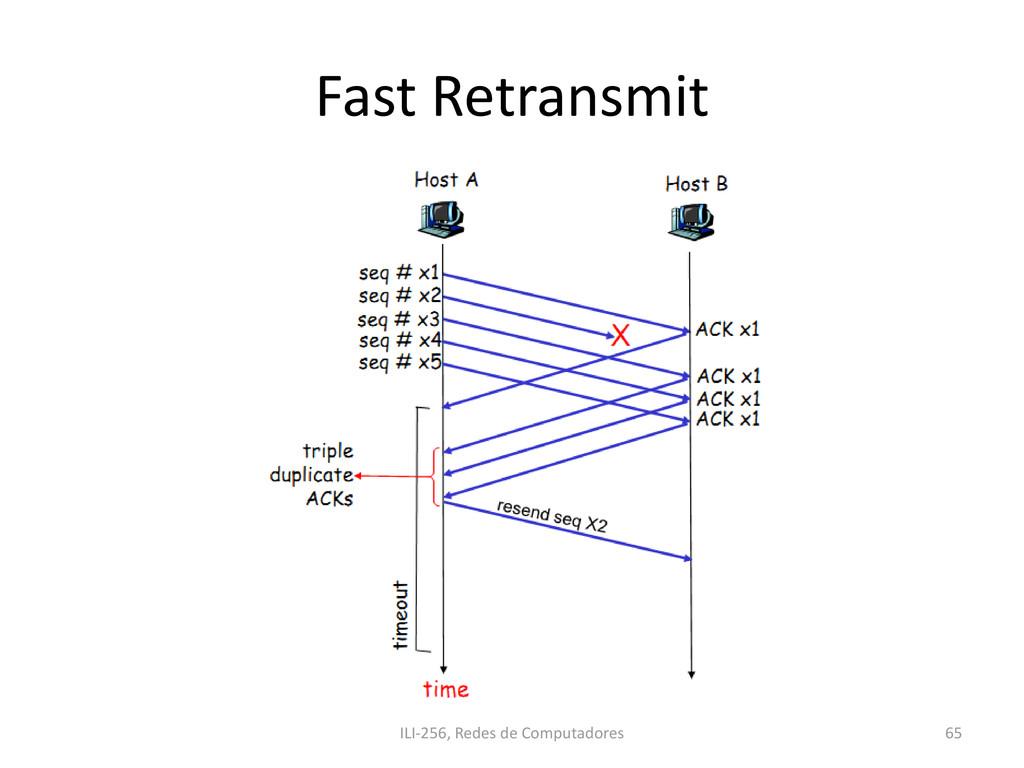 Fast Retransmit ILI-256, Redes de Computadores ...