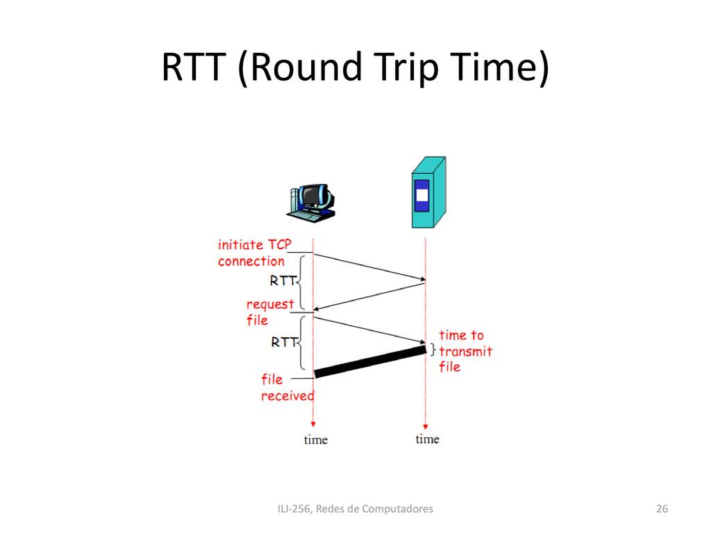 RTT (Round Trip Time) ILI-256, Redes de Computa...