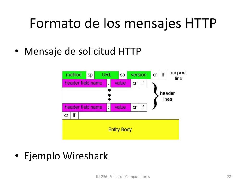 Formato de los mensajes HTTP • Mensaje de solic...