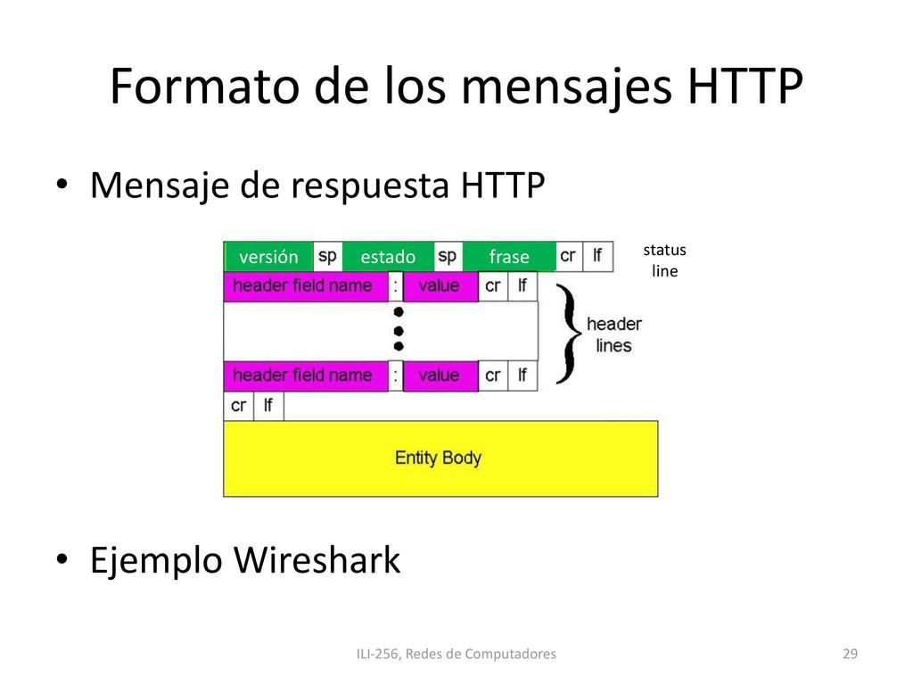 Formato de los mensajes HTTP • Mensaje de respu...