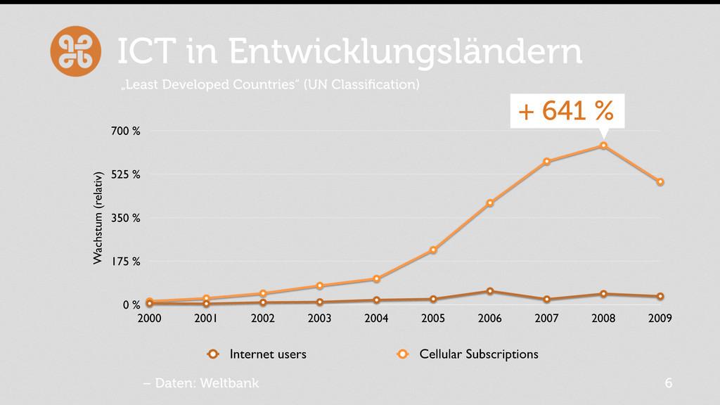 ICT in Entwicklungsländern 0 % 175 % 350 % 525 ...