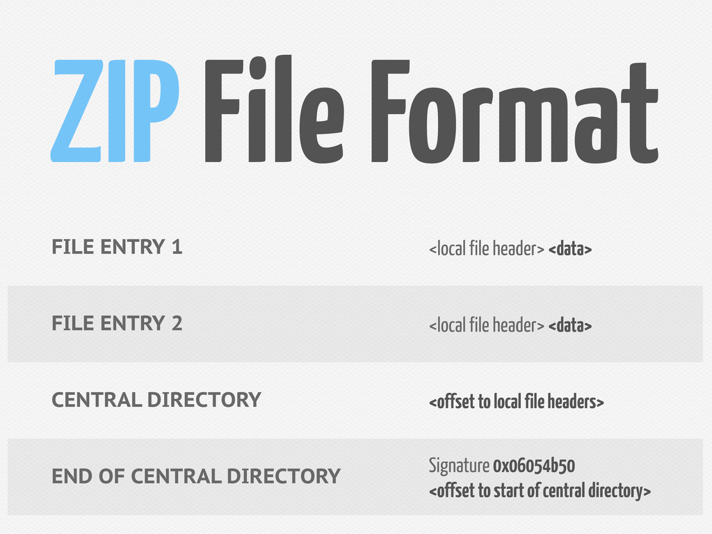 FILE ENTRY 1 <local ile header> <data> FILE ENT...
