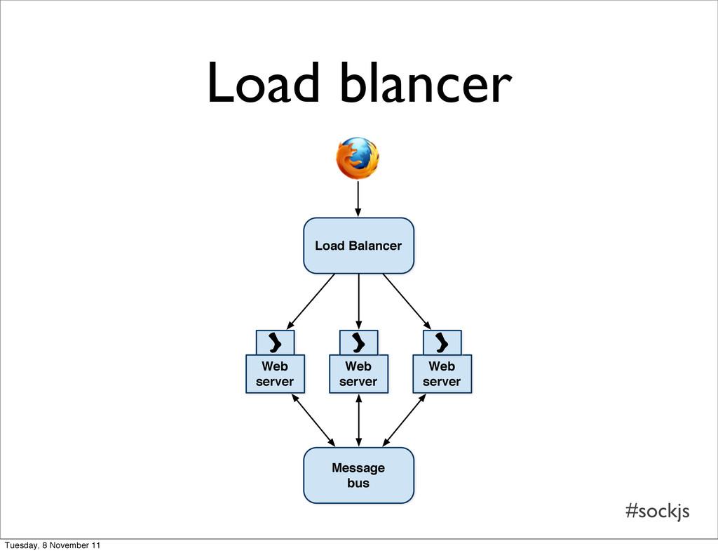 #sockjs Load blancer Load Balancer Web server W...