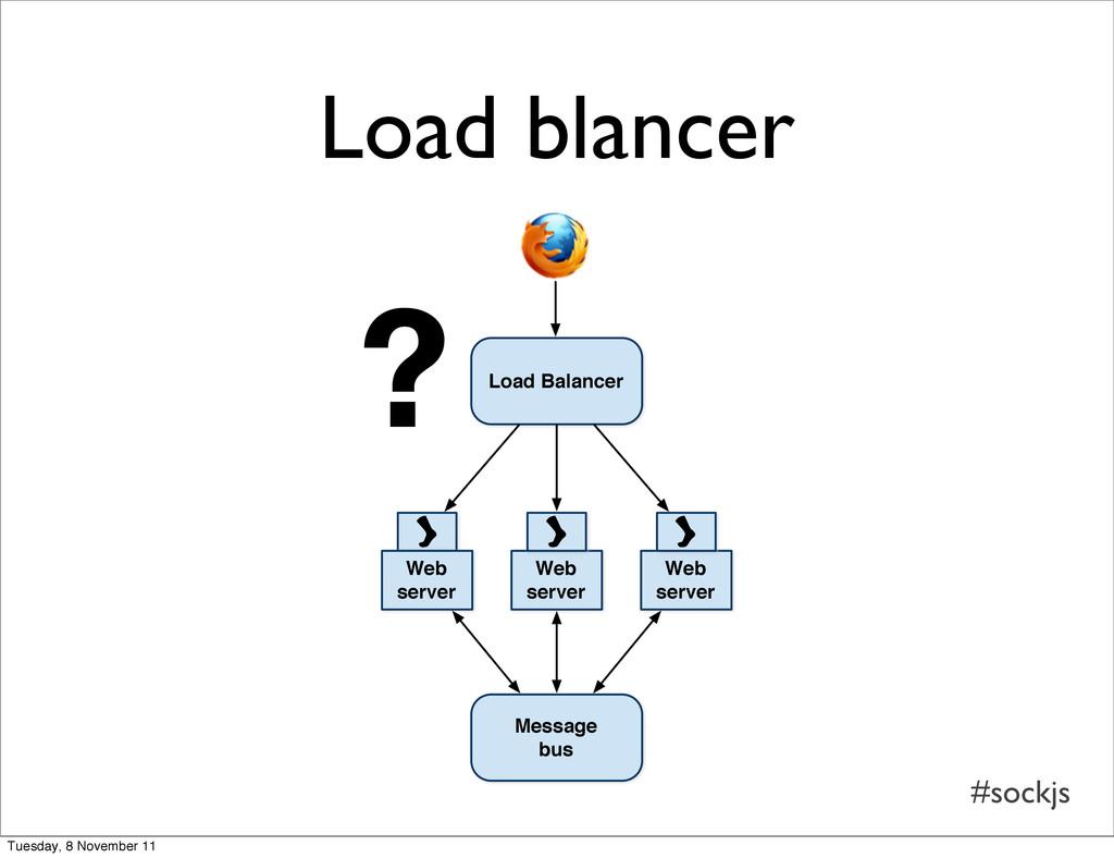 #sockjs ? Load blancer Load Balancer Web server...
